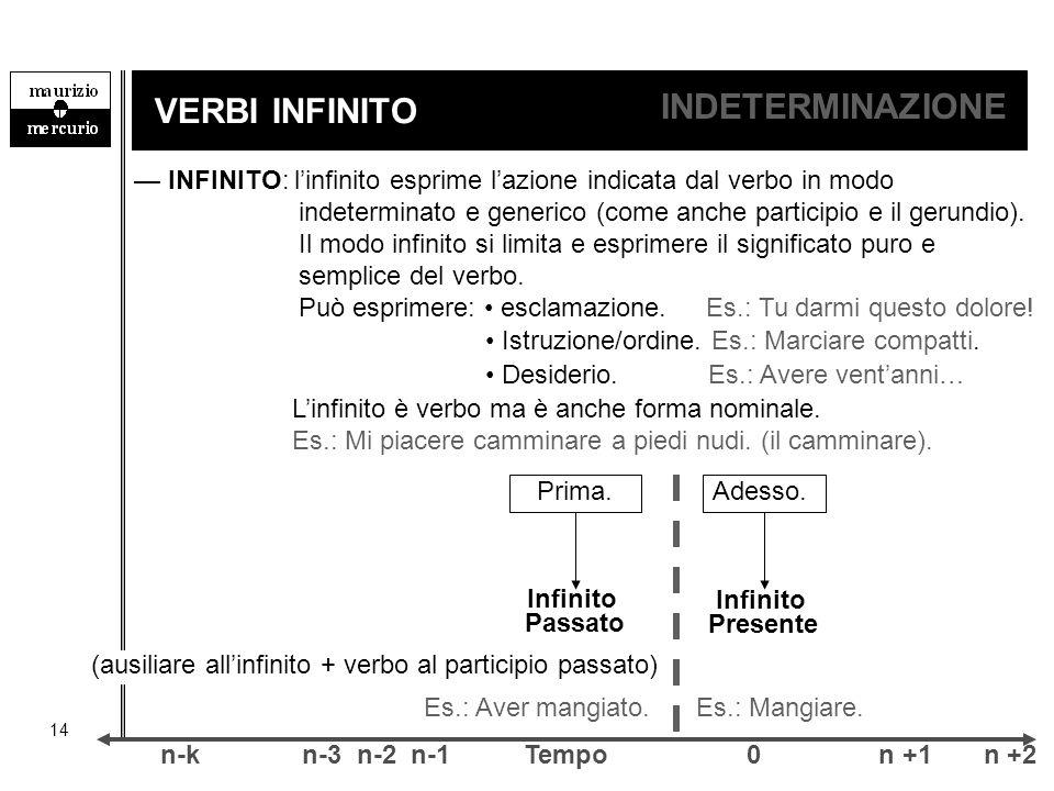 14 VERBI INFINITO — INFINITO: l'infinito esprime l'azione indicata dal verbo in modo indeterminato e generico (come anche participio e il gerundio). I