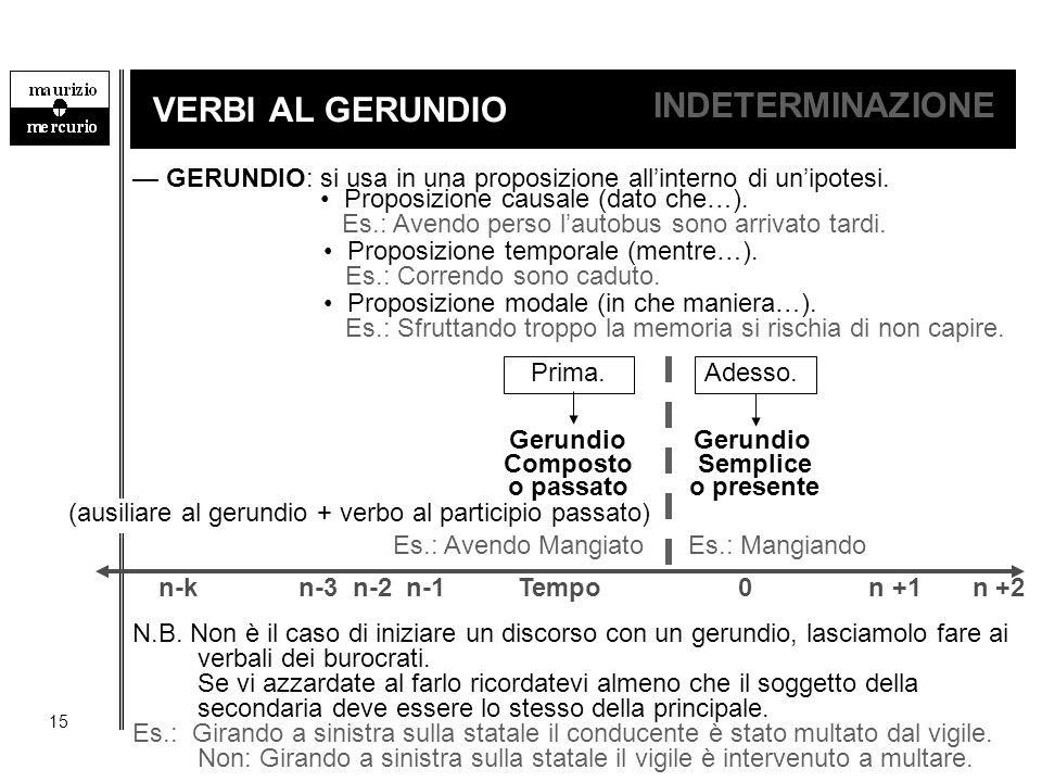 15 (ausiliare al gerundio + verbo al participio passato) VERBI AL GERUNDIO INDETERMINAZIONE — GERUNDIO: si usa in una proposizione all'interno di un'i