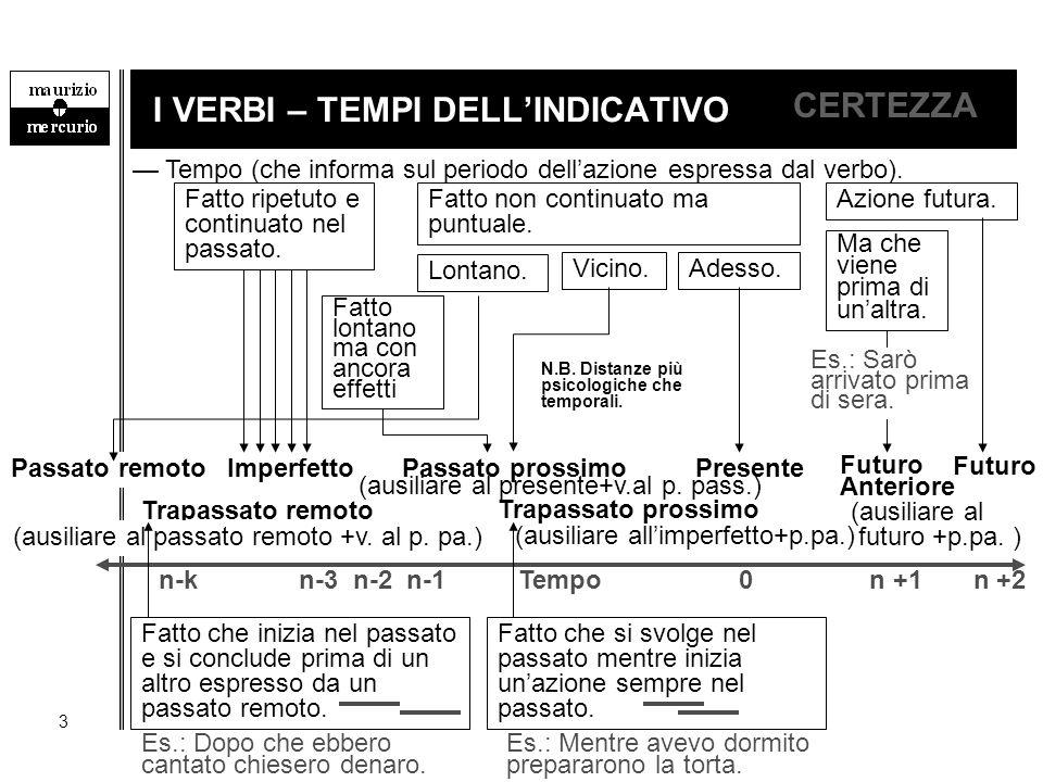 14 VERBI INFINITO — INFINITO: l'infinito esprime l'azione indicata dal verbo in modo indeterminato e generico (come anche participio e il gerundio).