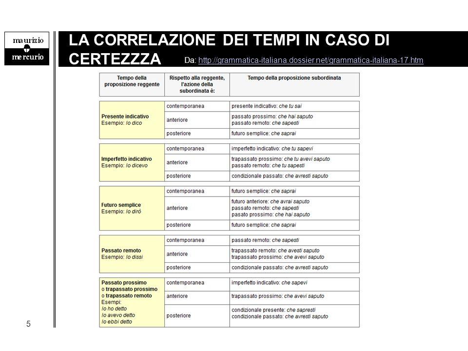 5 LA CORRELAZIONE DEI TEMPI IN CASO DI CERTEZZZA Da: http://grammatica-italiana.dossier.net/grammatica-italiana-17.htmhttp://grammatica-italiana.dossi