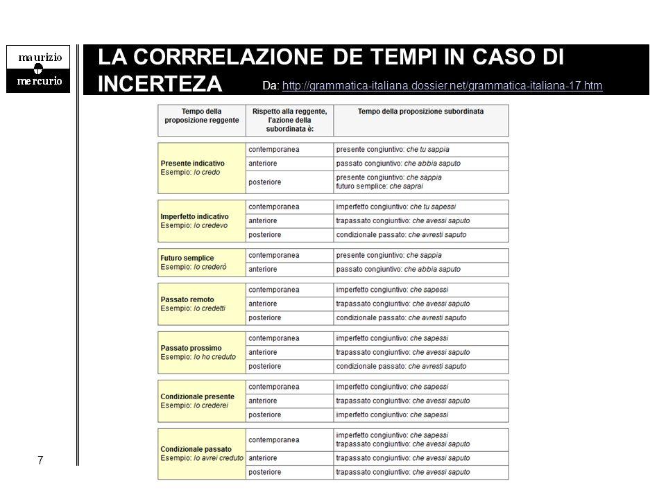 7 LA CORRRELAZIONE DE TEMPI IN CASO DI INCERTEZA Da: http://grammatica-italiana.dossier.net/grammatica-italiana-17.htmhttp://grammatica-italiana.dossi