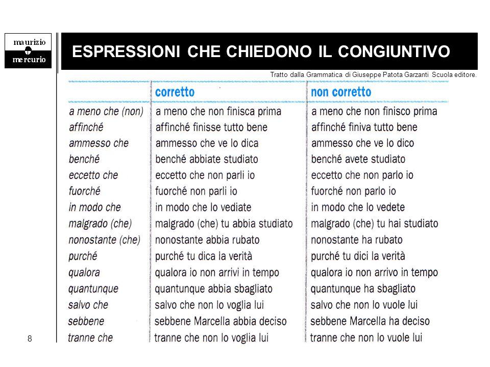 8 ESPRESSIONI CHE CHIEDONO IL CONGIUNTIVO Tratto dalla Grammatica di Giuseppe Patota Garzanti Scuola editore.