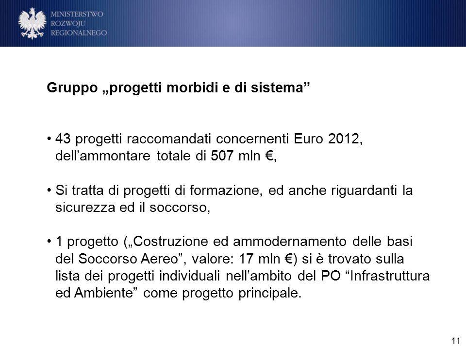 """11 Gruppo """"progetti morbidi e di sistema"""" 43 progetti raccomandati concernenti Euro 2012, dell'ammontare totale di 507 mln €, Si tratta di progetti di"""
