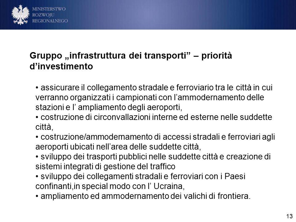 """13 Gruppo """"infrastruttura dei transporti"""" – priorità d'investimento assicurare il collegamento stradale e ferroviario tra le città in cui verranno org"""