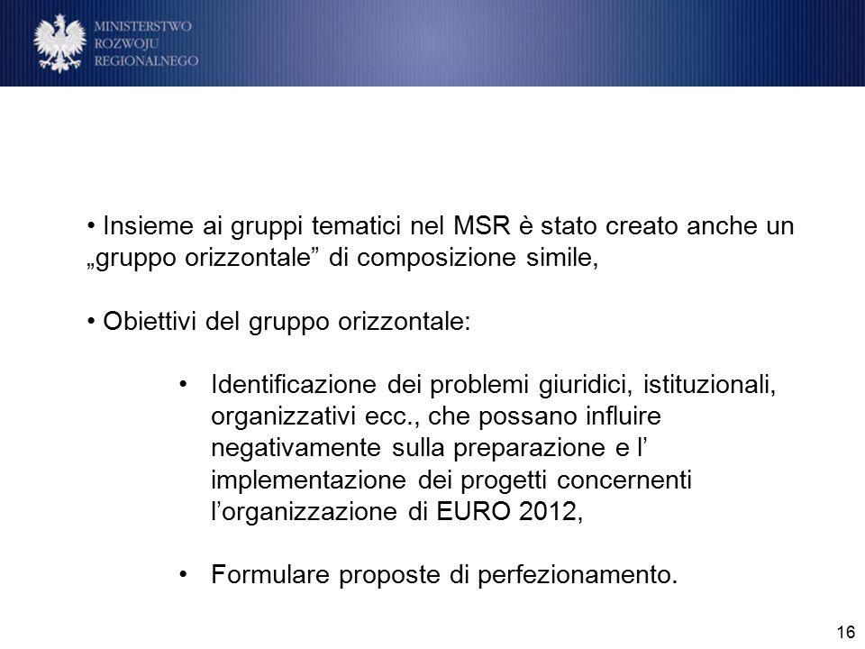 """16 Insieme ai gruppi tematici nel MSR è stato creato anche un """"gruppo orizzontale di composizione simile, Obiettivi del gruppo orizzontale: Identificazione dei problemi giuridici, istituzionali, organizzativi ecc., che possano influire negativamente sulla preparazione e l' implementazione dei progetti concernenti l'organizzazione di EURO 2012, Formulare proposte di perfezionamento."""