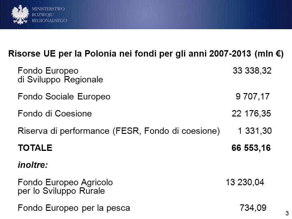 3 Fondo Europeo 33 338,32 di Sviluppo Regionale Fondo Sociale Europeo 9 707,17 Fondo di Coesione 22 176,35 Riserva di performance (FESR, Fondo di coes