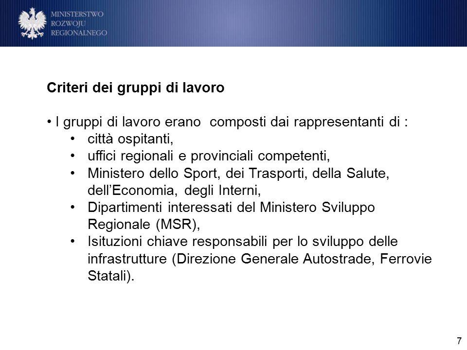 7 Criteri dei gruppi di lavoro I gruppi di lavoro erano composti dai rappresentanti di : città ospitanti, uffici regionali e provinciali competenti, M