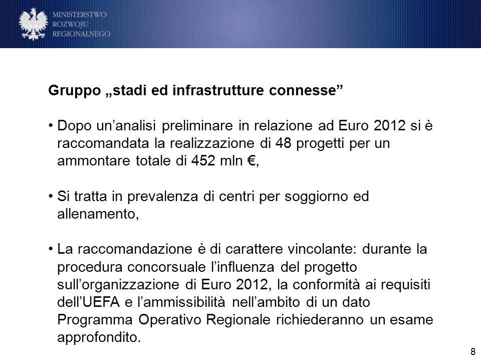 """8 Gruppo """"stadi ed infrastrutture connesse Dopo un'analisi preliminare in relazione ad Euro 2012 si è raccomandata la realizzazione di 48 progetti per un ammontare totale di 452 mln €, Si tratta in prevalenza di centri per soggiorno ed allenamento, La raccomandazione è di carattere vincolante: durante la procedura concorsuale l'influenza del progetto sull'organizzazione di Euro 2012, la conformità ai requisiti dell'UEFA e l'ammissibilità nell'ambito di un dato Programma Operativo Regionale richiederanno un esame approfondito."""