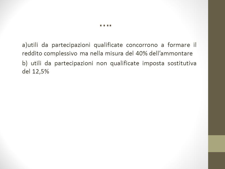 …. a)utili da partecipazioni qualificate concorrono a formare il reddito complessivo ma nella misura del 40% dell'ammontare b) utili da partecipazioni