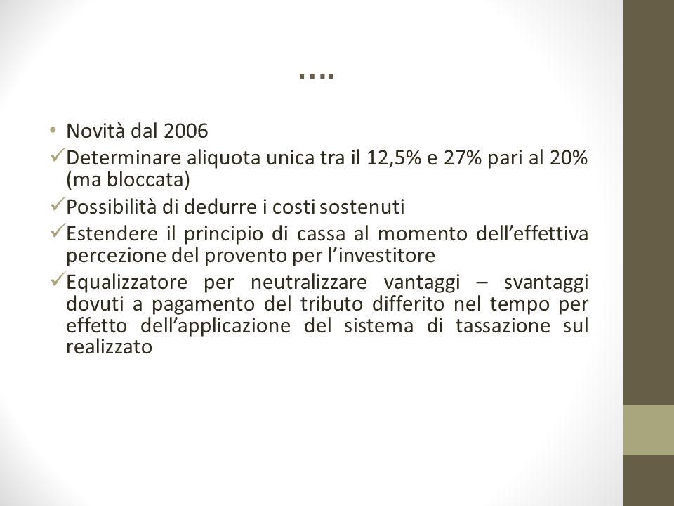 …. Novità dal 2006 Determinare aliquota unica tra il 12,5% e 27% pari al 20% (ma bloccata) Possibilità di dedurre i costi sostenuti Estendere il princ