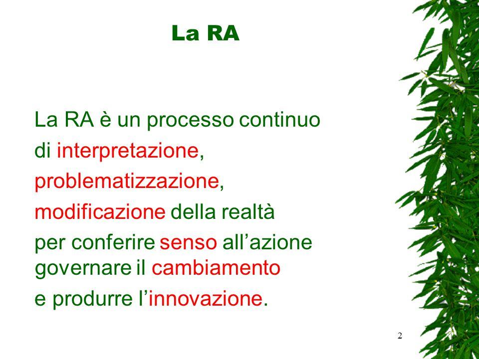 2 La RA La RA è un processo continuo di interpretazione, problematizzazione, modificazione della realtà per conferire senso all'azione governare il ca