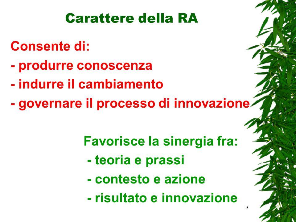 3 Carattere della RA Consente di: - produrre conoscenza - indurre il cambiamento - governare il processo di innovazione Favorisce la sinergia fra: - t