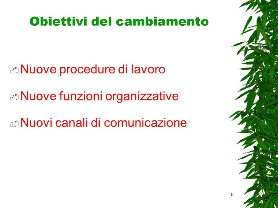 6 Obiettivi del cambiamento  Nuove procedure di lavoro  Nuove funzioni organizzative  Nuovi canali di comunicazione