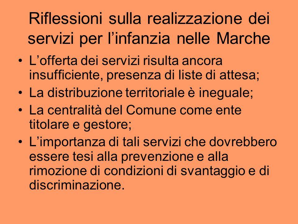 Riflessioni sulla realizzazione dei servizi per l'infanzia nelle Marche L'offerta dei servizi risulta ancora insufficiente, presenza di liste di attes