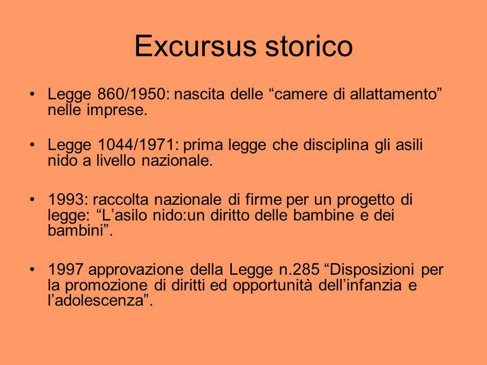 """Excursus storico Legge 860/1950: nascita delle """"camere di allattamento"""" nelle imprese. Legge 1044/1971: prima legge che disciplina gli asili nido a li"""