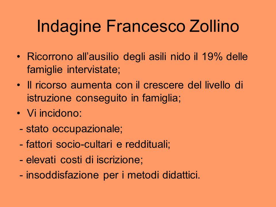 Indagine Francesco Zollino Ricorrono all'ausilio degli asili nido il 19% delle famiglie intervistate; Il ricorso aumenta con il crescere del livello d