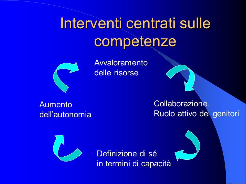 Interventi centrati sulle competenze Avvaloramento delle risorse Collaborazione. Ruolo attivo dei genitori Definizione di sé in termini di capacità Au
