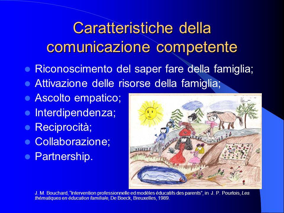 Caratteristiche della comunicazione competente Riconoscimento del saper fare della famiglia; Attivazione delle risorse della famiglia; Ascolto empatic