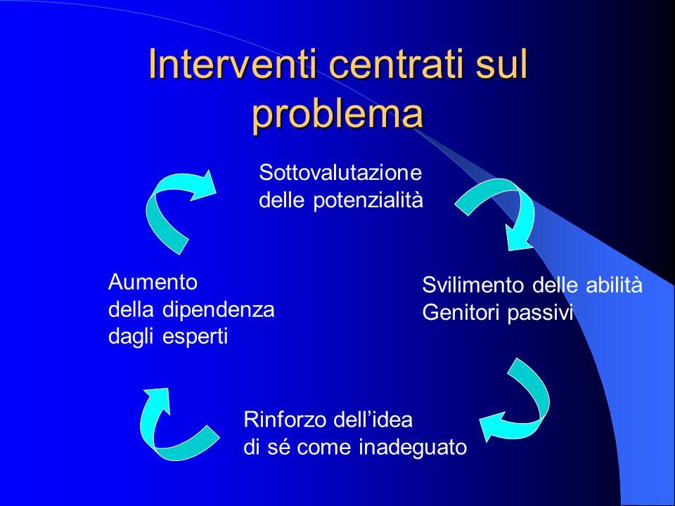 Interventi centrati sulle competenze Avvaloramento delle risorse Collaborazione.