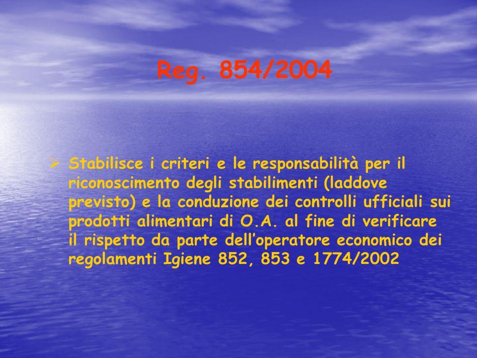 Reg. 854/2004  Stabilisce i criteri e le responsabilità per il riconoscimento degli stabilimenti (laddove previsto) e la conduzione dei controlli uff