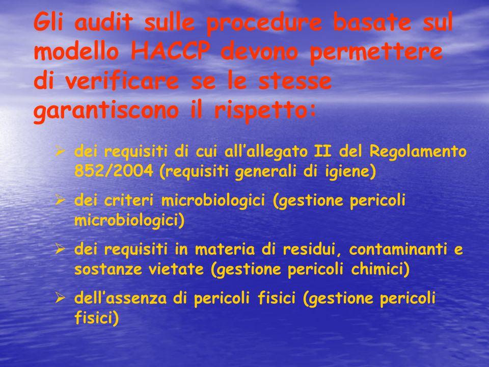 Gli audit sulle procedure basate sul modello HACCP devono permettere di verificare se le stesse garantiscono il rispetto:  dei requisiti di cui all'a