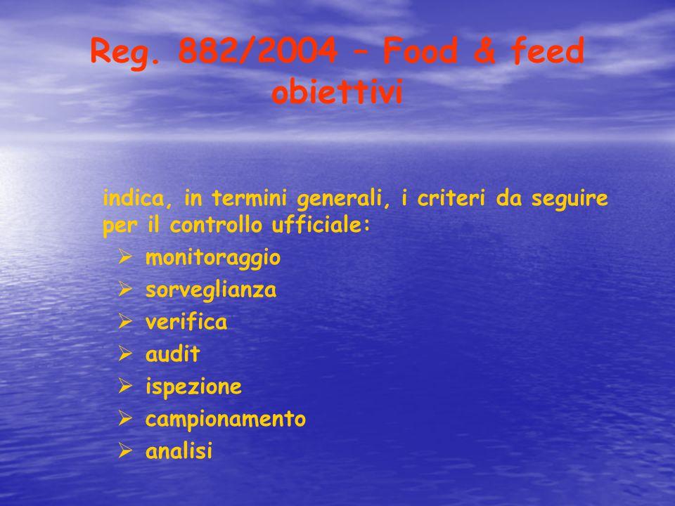 Reg. 882/2004 – Food & feed obiettivi indica, in termini generali, i criteri da seguire per il controllo ufficiale:  monitoraggio  sorveglianza  ve