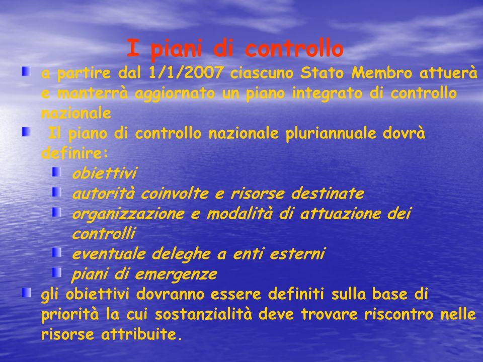 I piani di controllo a partire dal 1/1/2007 ciascuno Stato Membro attuerà e manterrà aggiornato un piano integrato di controllo nazionale Il piano di