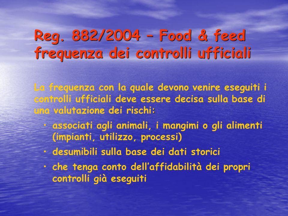 Reg. 882/2004 – Food & feed frequenza dei controlli ufficiali : La frequenza con la quale devono venire eseguiti i controlli ufficiali deve essere dec