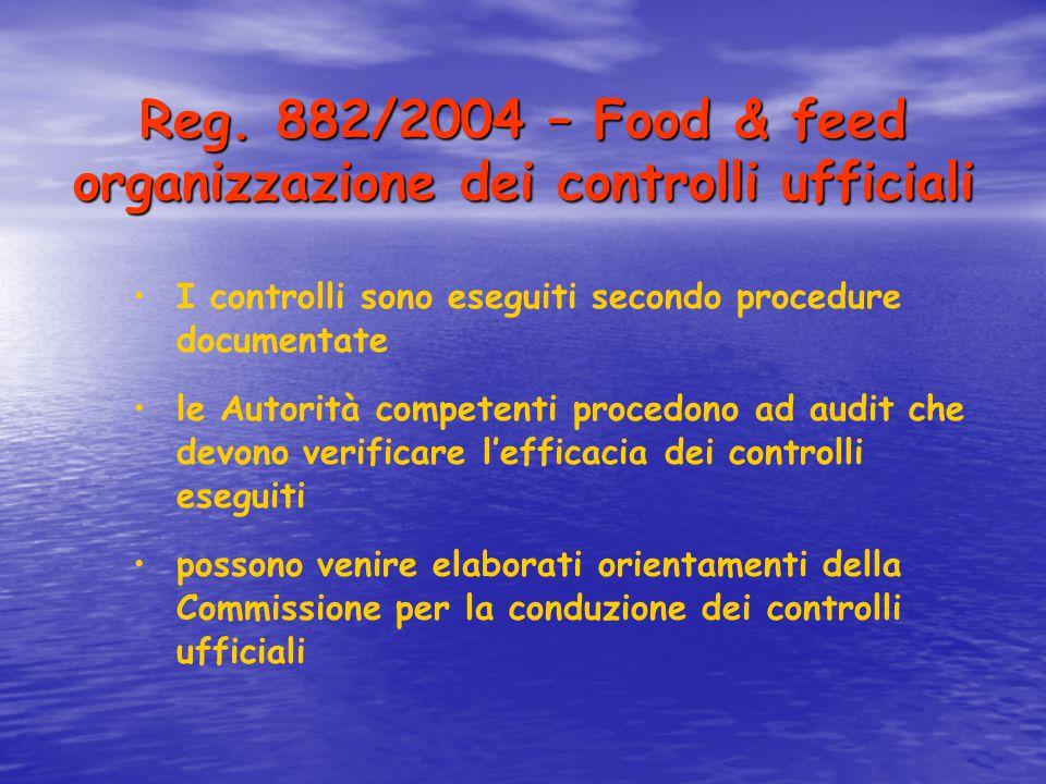 Reg. 882/2004 – Food & feed organizzazione dei controlli ufficiali I controlli sono eseguiti secondo procedure documentate le Autorità competenti proc