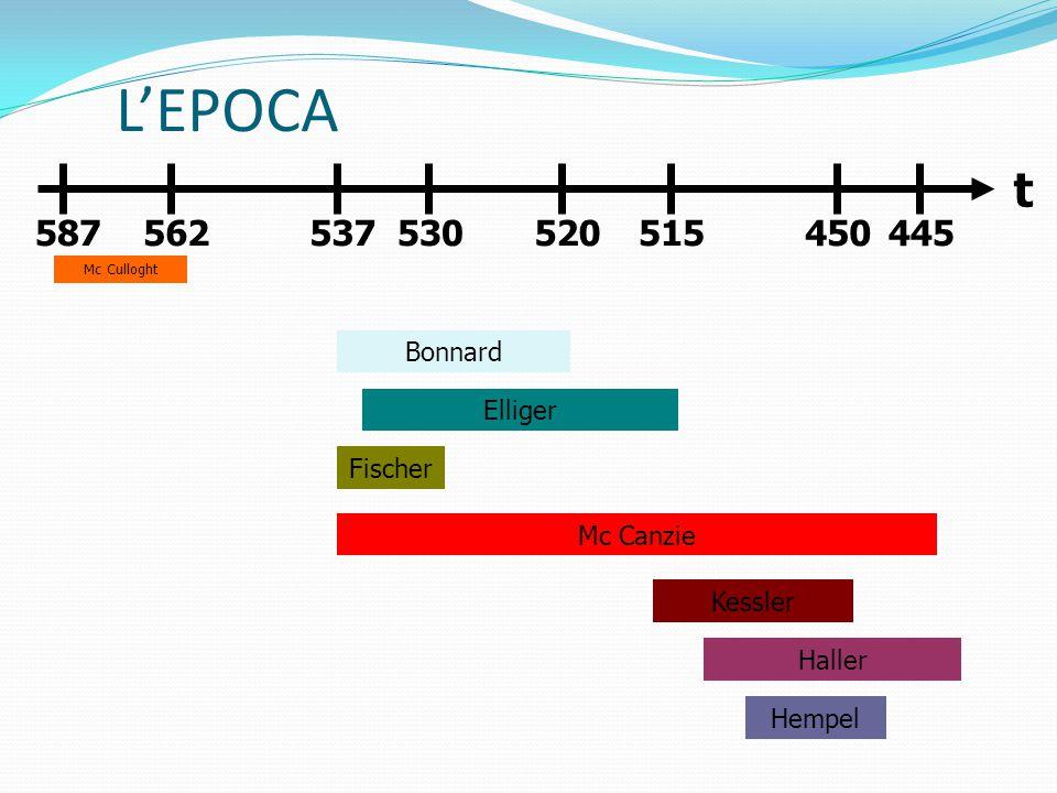 L'EPOCA t 587562 Mc Culloght 537520 Bonnard 515 Elliger 530 Fischer 450445 Mc Canzie Kessler Haller Hempel