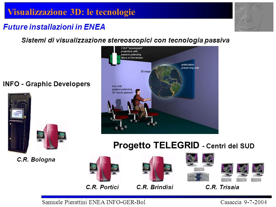 Visualizzazione 3D: le tecnologie Samuele Pierattini ENEA INFO-GER-Bol Casaccia 9-7-2004 C.R.