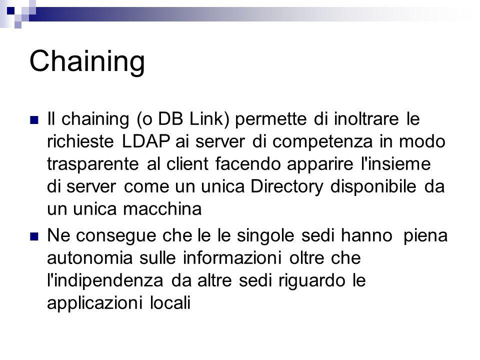 Chaining Il chaining (o DB Link) permette di inoltrare le richieste LDAP ai server di competenza in modo trasparente al client facendo apparire l insieme di server come un unica Directory disponibile da un unica macchina Ne consegue che le le singole sedi hanno piena autonomia sulle informazioni oltre che l indipendenza da altre sedi riguardo le applicazioni locali