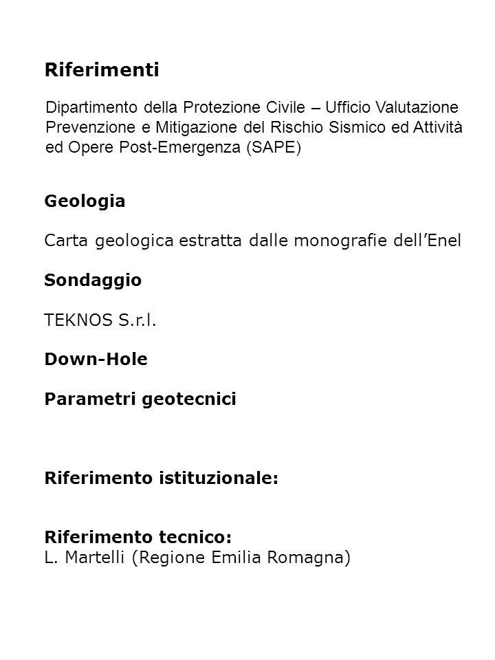 Riferimenti Geologia Carta geologica estratta dalle monografie dell'Enel Sondaggio TEKNOS S.r.l. Down-Hole Parametri geotecnici Riferimento istituzion