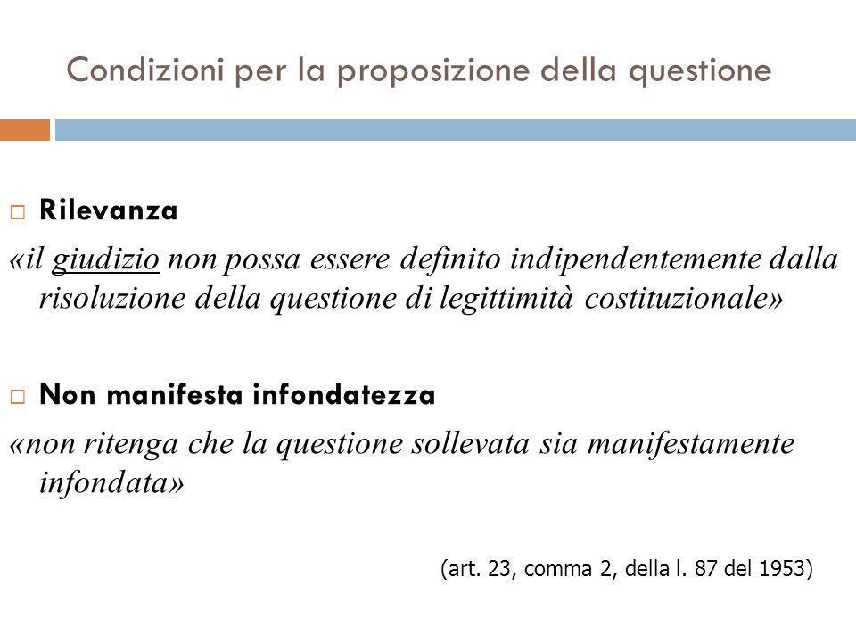Condizioni per la proposizione della questione  Rilevanza «il giudizio non possa essere definito indipendentemente dalla risoluzione della questione