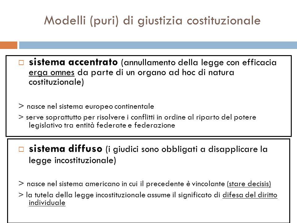 Modelli (puri) di giustizia costituzionale  sistema accentrato (annullamento della legge con efficacia erga omnes da parte di un organo ad hoc di nat