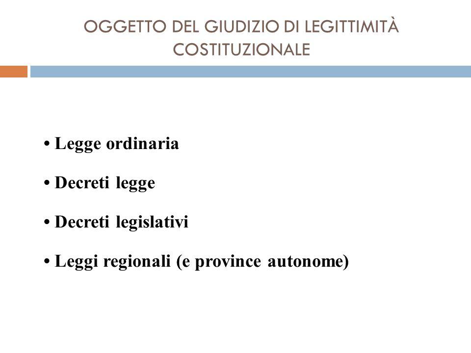 OGGETTO DEL GIUDIZIO DI LEGITTIMITÀ COSTITUZIONALE Legge ordinaria Decreti legge Decreti legislativi Leggi regionali (e province autonome)