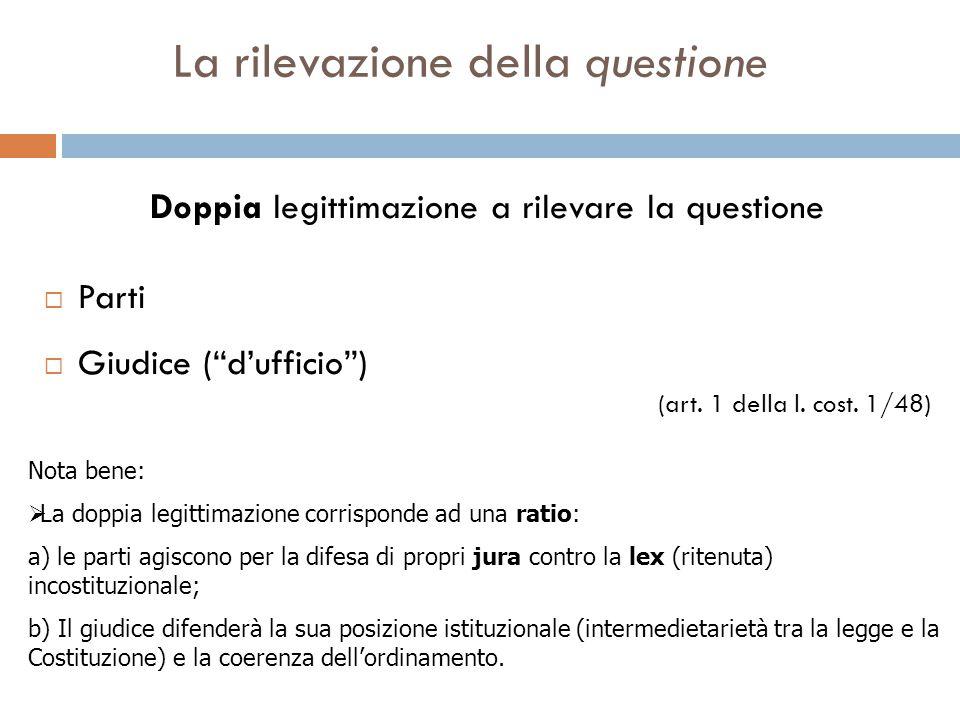 La rilevazione della questione Doppia legittimazione a rilevare la questione  Parti  Giudice ( d'ufficio ) (art.