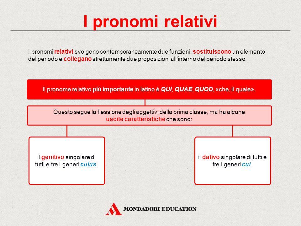 In italiano I pronomi relativi sostituiscono un nome e nello stesso tempo mettono in relazione due proposizioni congiungendole in un unico periodo.