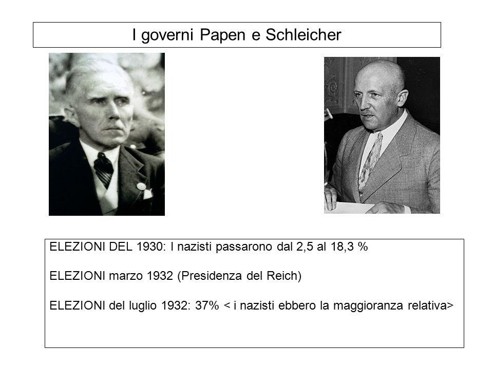 ELEZIONI DEL 1930: I nazisti passarono dal 2,5 al 18,3 % ELEZIONI marzo 1932 (Presidenza del Reich) ELEZIONI del luglio 1932: 37% I governi Papen e Schleicher