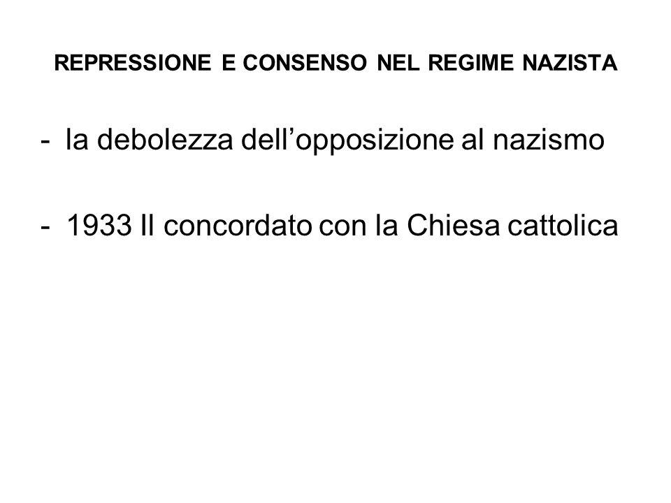 REPRESSIONE E CONSENSO NEL REGIME NAZISTA -la debolezza dell'opposizione al nazismo -1933 Il concordato con la Chiesa cattolica