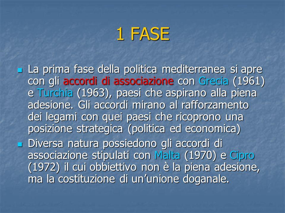 1 FASE La prima fase della politica mediterranea si apre con gli accordi di associazione con Grecia (1961) e Turchia (1963), paesi che aspirano alla piena adesione.
