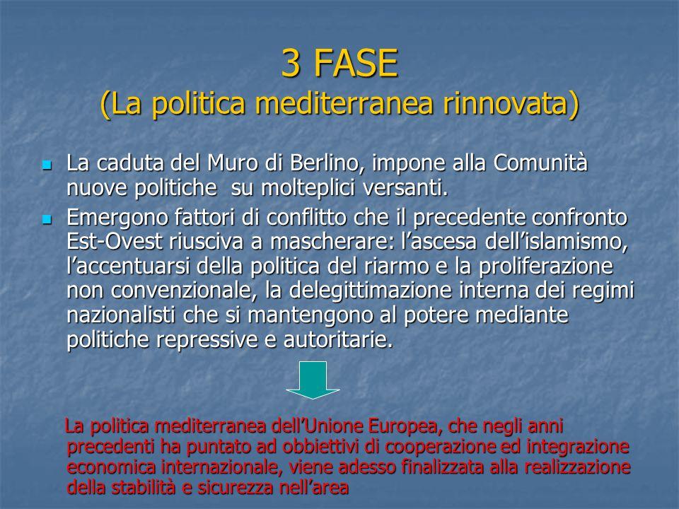 3 FASE (La politica mediterranea rinnovata) La caduta del Muro di Berlino, impone alla Comunità nuove politiche su molteplici versanti.