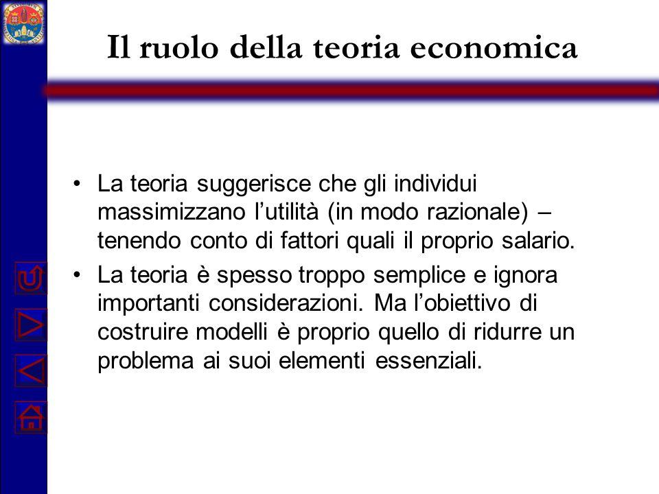 Il ruolo della teoria economica La teoria suggerisce che gli individui massimizzano l'utilità (in modo razionale) – tenendo conto di fattori quali il