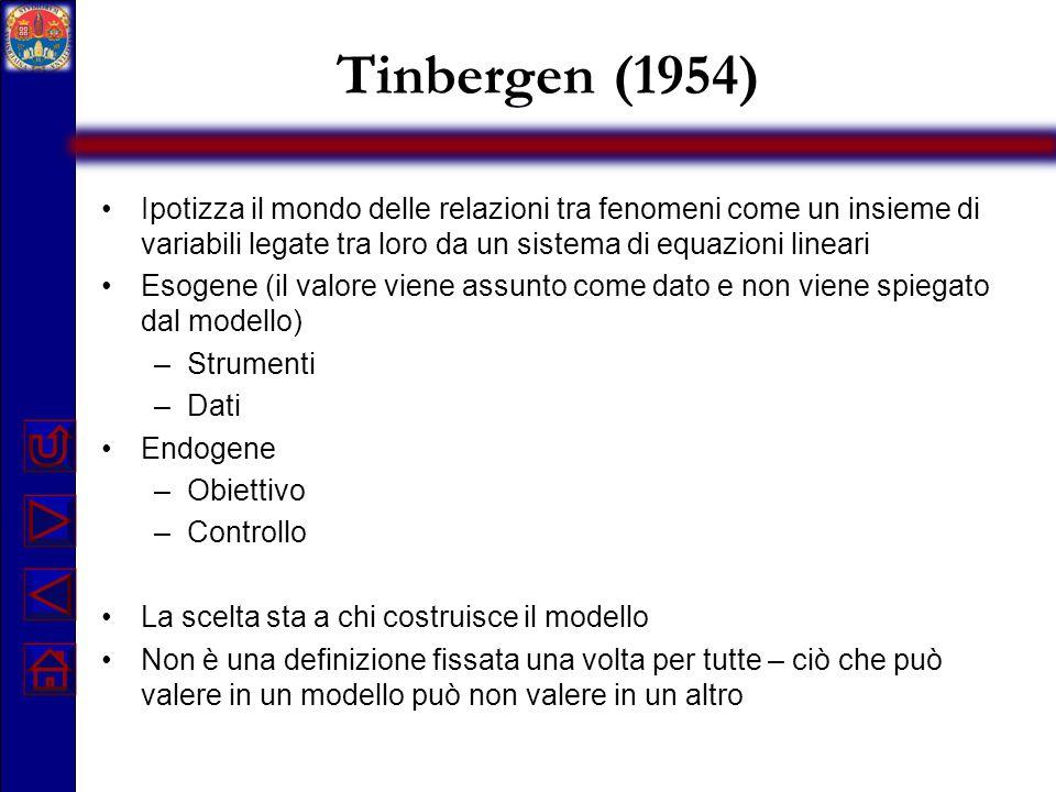 Tinbergen (1954) Ipotizza il mondo delle relazioni tra fenomeni come un insieme di variabili legate tra loro da un sistema di equazioni lineari Esogen