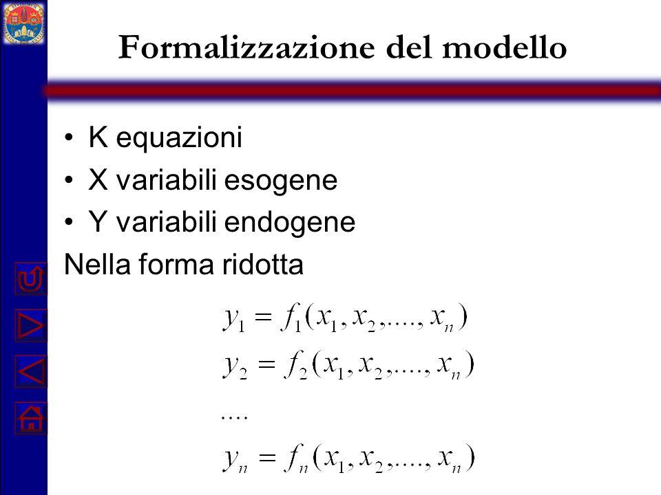 Formalizzazione del modello K equazioni X variabili esogene Y variabili endogene Nella forma ridotta