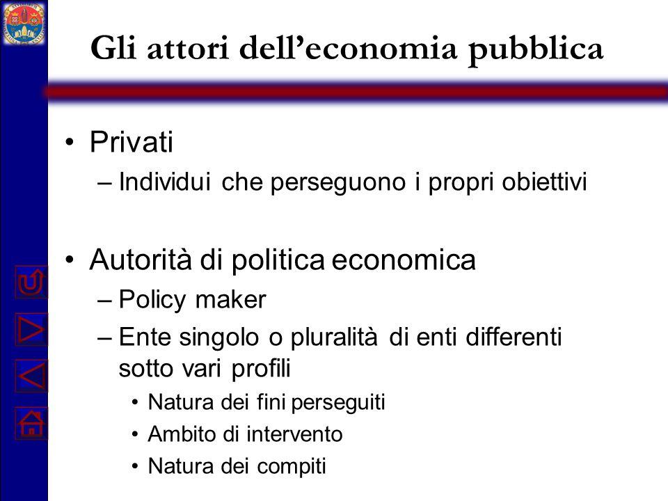 Gli attori dell'economia pubblica Privati –Individui che perseguono i propri obiettivi Autorità di politica economica –Policy maker –Ente singolo o pl