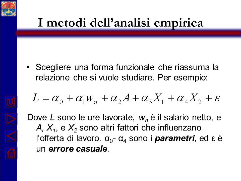 I metodi dell'analisi empirica Scegliere una forma funzionale che riassuma la relazione che si vuole studiare. Per esempio: Dove L sono le ore lavorat