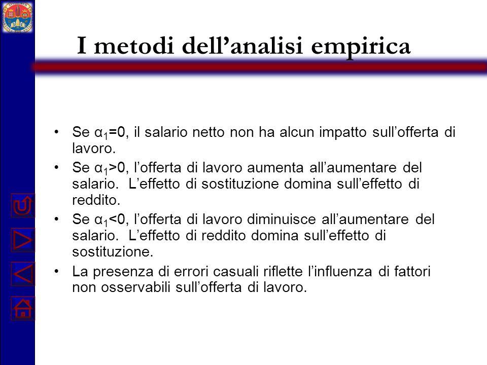 I metodi dell'analisi empirica Se α 1 =0, il salario netto non ha alcun impatto sull'offerta di lavoro. Se α 1 >0, l'offerta di lavoro aumenta all'aum