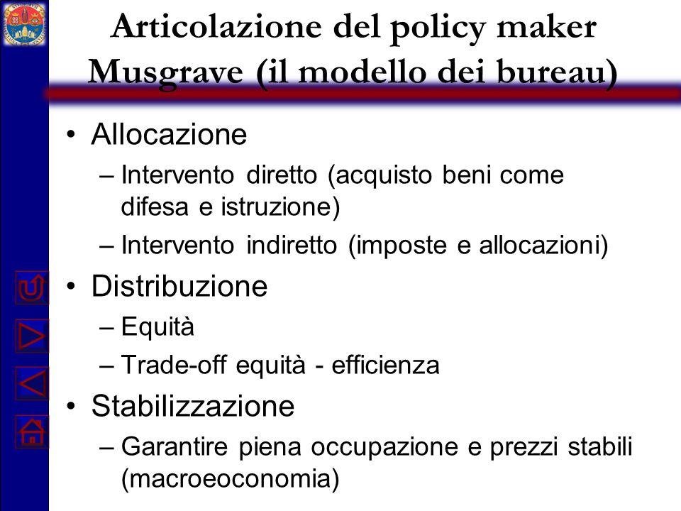 Articolazione del policy maker Musgrave (il modello dei bureau) Allocazione –Intervento diretto (acquisto beni come difesa e istruzione) –Intervento i
