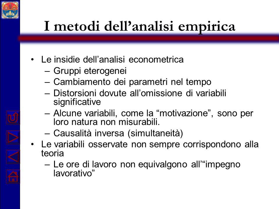 I metodi dell'analisi empirica Le insidie dell'analisi econometrica –Gruppi eterogenei –Cambiamento dei parametri nel tempo –Distorsioni dovute all'om